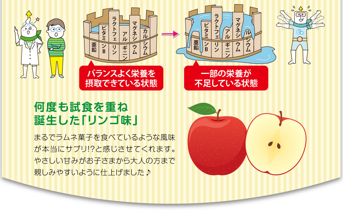 何度も試食を重ね誕生した「リンゴ味」。まるでラムネ菓子を食べているような風味が本当にサプリ!?と感じさせてくれます。やさしい甘みがお子さまから大人の方まで親しみやすいように仕上げました♪