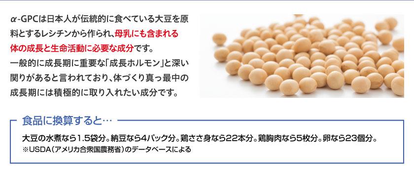 α-GPCは日本人が伝統的に食べている大豆を原料とするレシチンが作られ、母乳にも含まれる体の成長と生命活動に必要な成分です。一般的に成長期に重要な成長ホルモンと深い関わりがあると言われており、体づくり真っ最中の成長期には積極的に取り入れたい成分です。