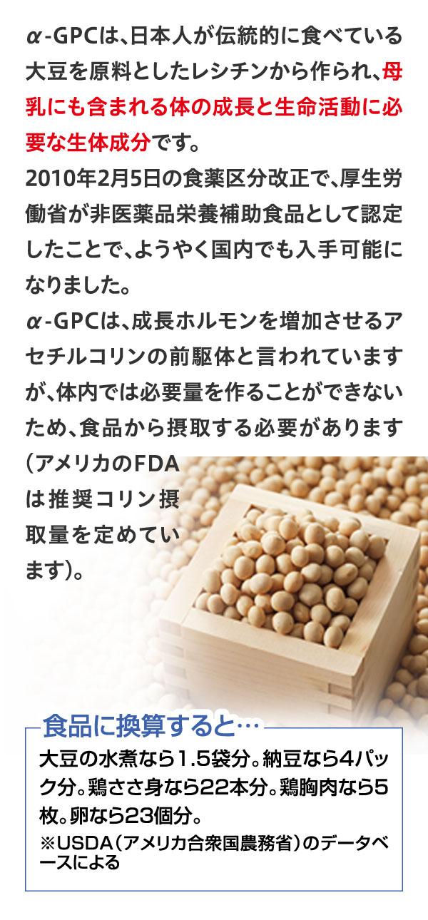 α-GPCは、日本人が伝統的に食べている大豆を原料としたレシチンから作られ、母乳にも含まれる体の成長と生命活動に必要な生体成分です。2010年2月5日の食薬区分改正で、厚生労働省が非医薬品栄養補助食品として認定したことで、ようやく国内でも入手可能になりました。α-GPCは、成長ホルモンを増加させるアセチルコリンの前駆体と言われていますが、体内では必要量を作ることができないため、食品から摂取する必要があります(アメリカのFDAは推奨コリン摂取量を定めています)。 食品に換算すると・・・大豆の水煮なら、2袋分。納豆なら、6パック分。鶏ささ身なら、22本分。鶏胸肉なら、5枚、卵なら、23個分。※USDA(アメリカ合衆国農務省)のデータベースによる